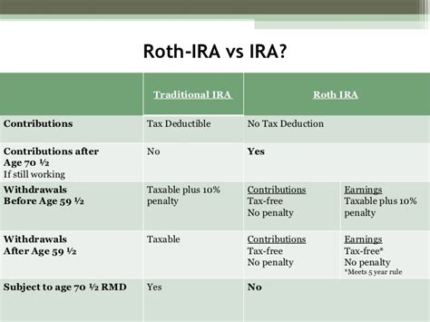 can you use 401k to buy a house without penalty can you use a roth ira to buy a house retirement planning iras financial center
