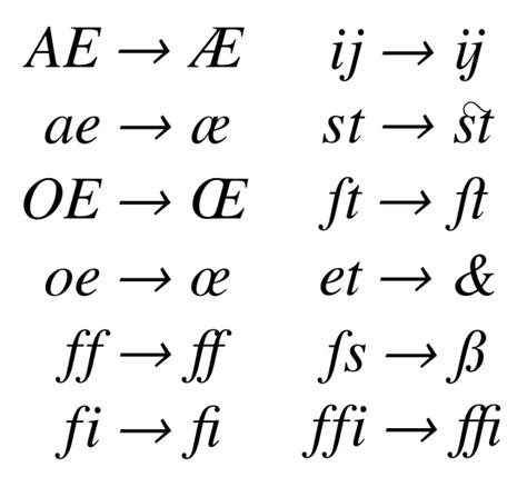 typography ligature the of typography writing systems and calligraphy