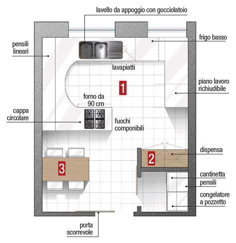 progettare cucina tre soluzioni per una cucina cose di casa