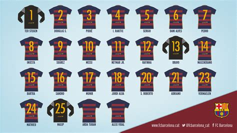 Fc B Calendrier Fc Barcelona 2015 16 Shirt Numbers Released Fc Barcelona