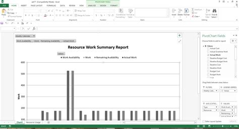 Send Microsoft Project Data To Excel Using Visual Reports Work Sling Summary Report Template