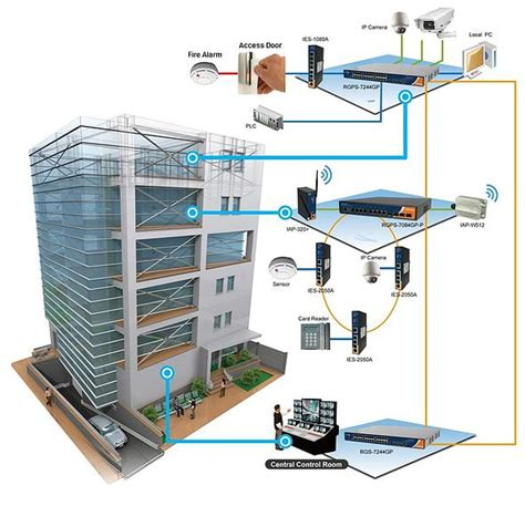 low voltage wiring contractors california communication services low voltage structured