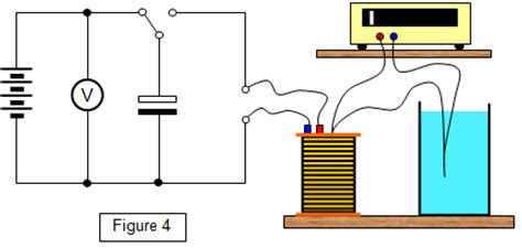 experiment for charging and discharging of a capacitor schoolphysics welcome