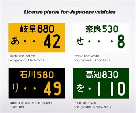 Car Licence Types Qld by 393 Best License Plate Maker Images On Licence