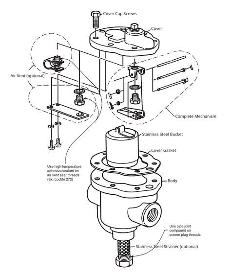 steam trap diagram steam trap diagram in addition best free home design
