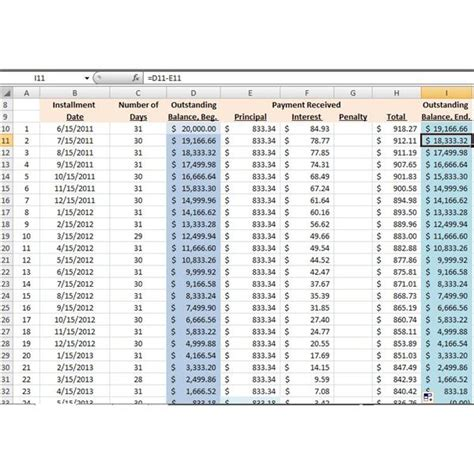 home loan amortization table how to a loan amortization table in excel with free