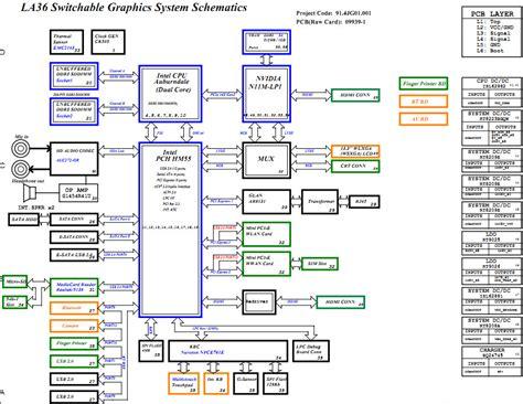 schematic vs layout blueraritan info andromax u schematic blueraritan info