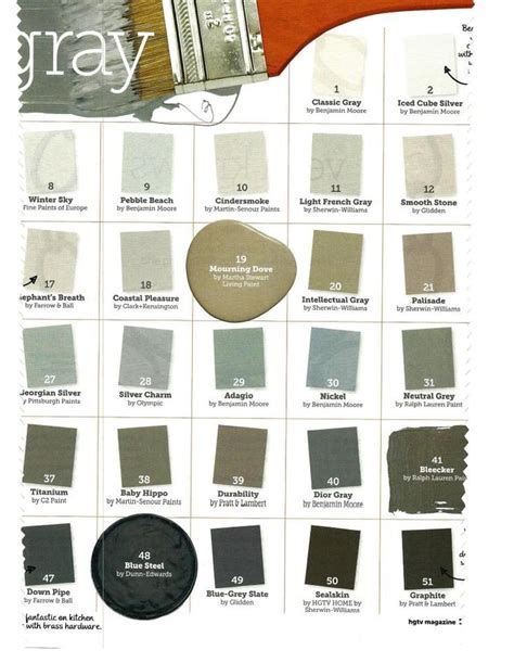 top 33 ideas about paint on paint colors southern style and blue porch ceiling