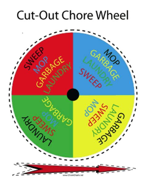 chore wheel template printable chore wheel