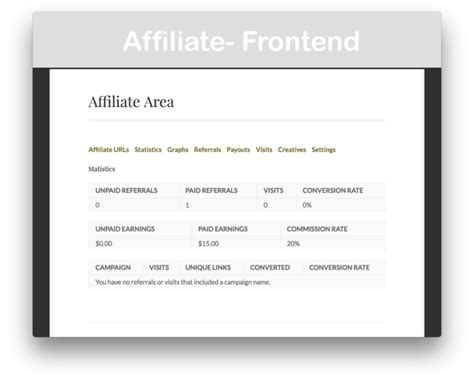 Affiliatewp Tiered Rates V1 1 affiliatewp plugin for woocommerce 49 v2 2