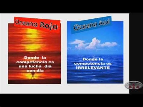 libro ocano estrategia y marketing del oceano azul resumen del libro youtube