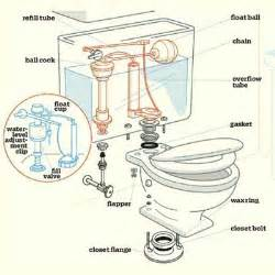 bathroom toilet repair how to fix toilet leaking from tank