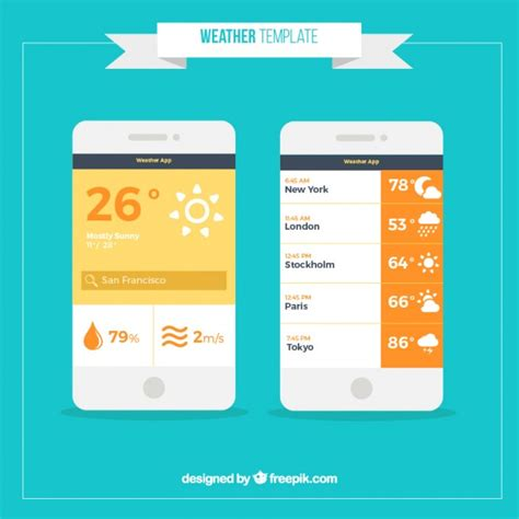 weather report template weather forecast template in flat design vector premium