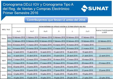sunat rus 2016 cronograma de pagos de sunat 2016 cronograma sunat