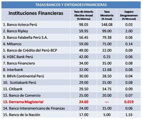 interes banco intereses por prestamos bancarios mini creditos nomina
