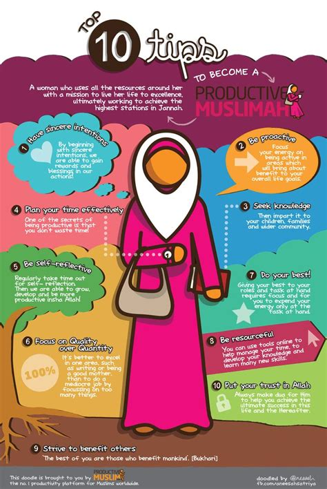 doodle productivity doodle of the month top 10 tips to become a productive