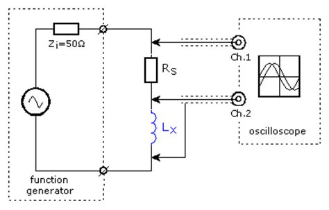 measuring inductance electronic measurements