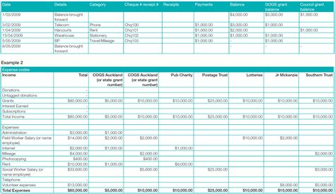 end of year financial report template communitynet aotearoa 187 financial reporting