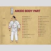 HD Aikido Wallp...