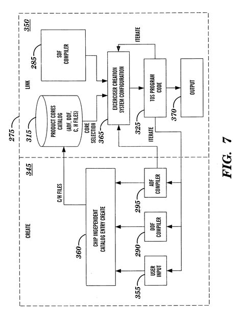 system on chip integrated circuits patent us6658633 automated system on chip integrated circuit design verification system