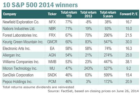 strongest sheets on the market work june 2014