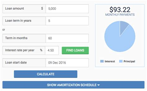 personal boat loan calculator bankrate amortization calculator