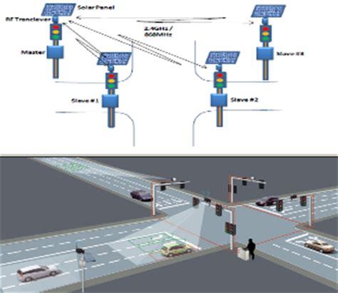 intelligent traffic lights system traffic light sensors foto 2017