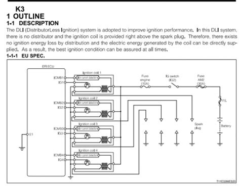 28 k3 ve wiring diagram pdf 123wiringdiagram