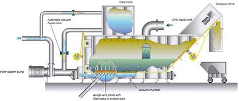 Eco Hydro Filtration Vacuum Cleaner kuchnia weglowa hydro vacuum meenut najlepszy