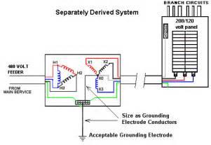480 to 120 transformer diagram 480 free engine image for