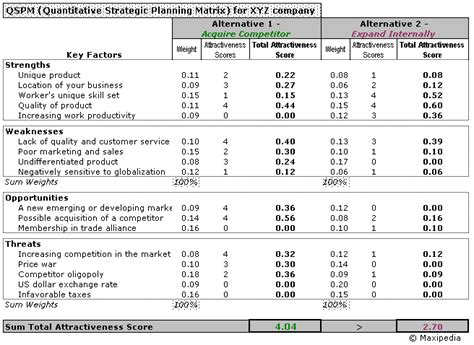 nature of strategy analysis and choice pelangi kata