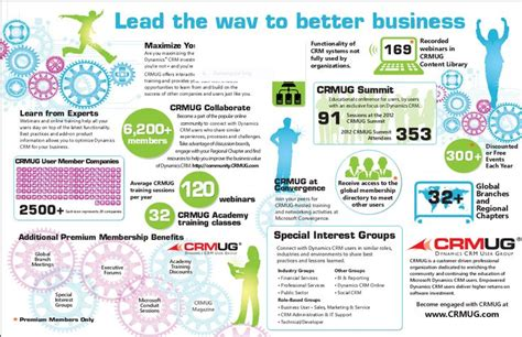 Best Way To Get Out Of Your System Detox by 17 Best Images About Crm Infographics On