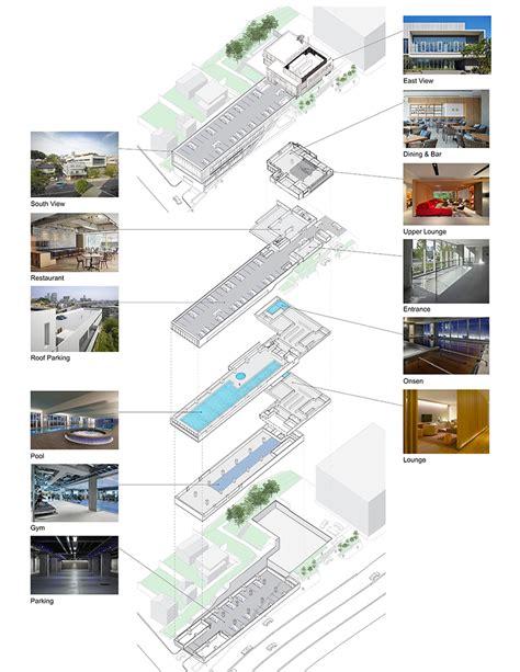 designboom similar websites coe architecture aqua sports spa
