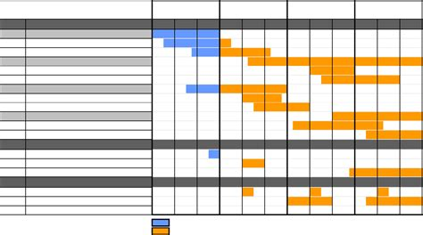gantt excel template gantt excel template for free formtemplate