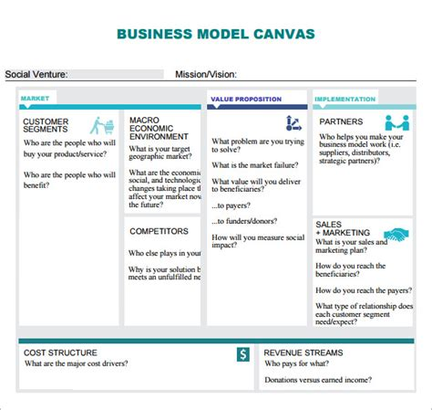 business model canvas 7 documents in pdf