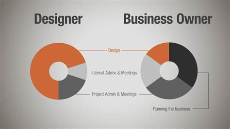 awesome starting a graphic design business from home