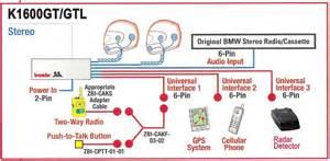 bmw e46 gps wiring harness albumartinspiration com