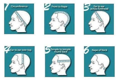 dolore interno spalla destra dolore orecchio salvatore