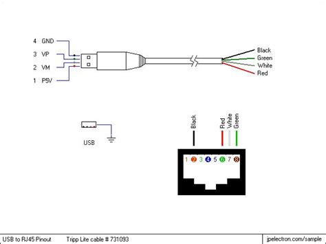 ethernet cable splitter wiring diagram ethernet