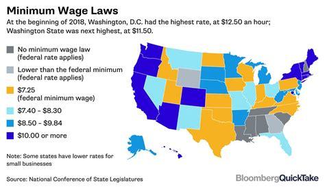 the minimum wage list of u s minimum wage increases in 2018 rype group
