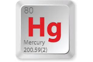 facts about mercury hg