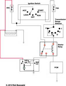 no crank no start taurus ricks free auto repair advice ricks free auto repair advice