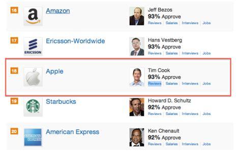 apple starts their employee discount program iphone in apple employee site bing images