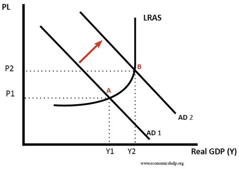 commercial model rates economic effect of a devaluation of the currency