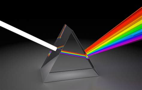 what is a light what is a prism