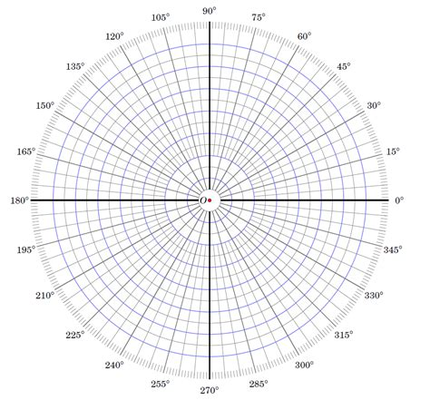 polar template free printable polar graph paper polar coordinate graph