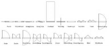 3d Floor Plan Online Free 2015 Youtube Download Aec Door Types
