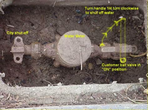 how to locate and turn water shut valves