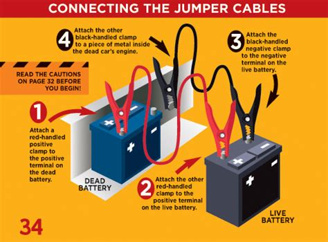 how to use jumper cables diagram my techie how to jump start a car