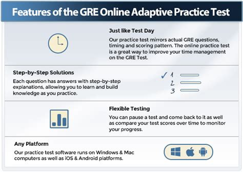 Mba Test by Gre Prep Gre Computer Adaptive Practice Test